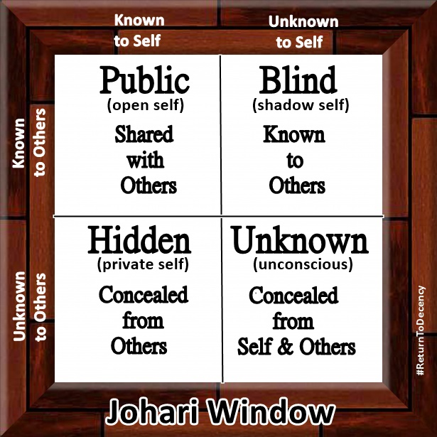 JoHari Window meme