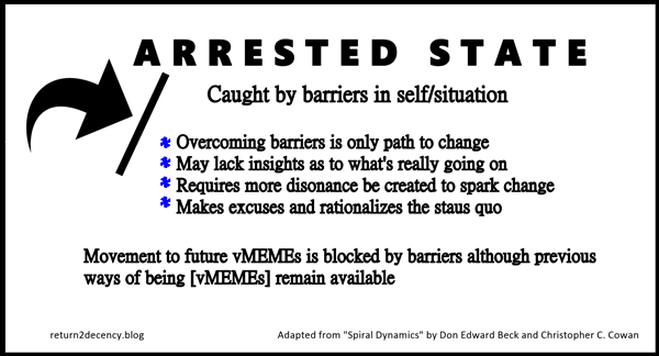 Arrested State graphic sized