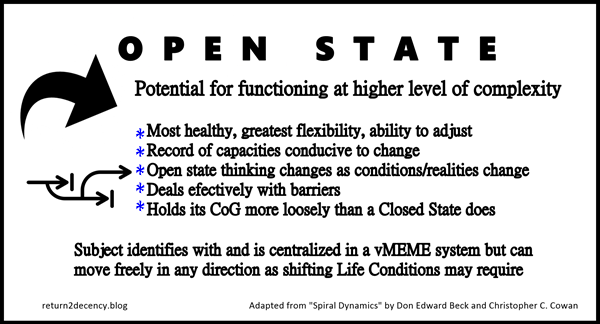 Open State graphic sized