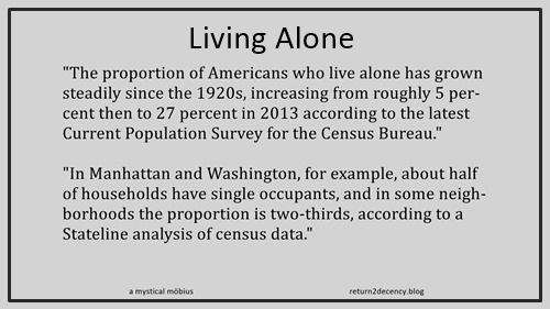 living alone increasing
