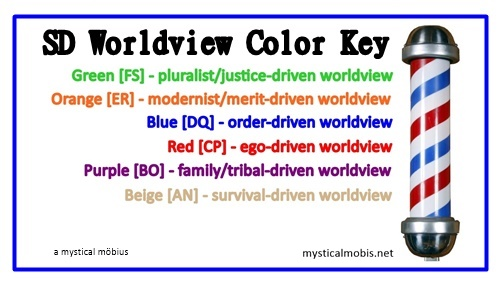 SD Worldview Color Key