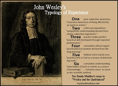 V0006233 John Wesley. Mezzotint by J. Faber, junior, 1743, after J. W