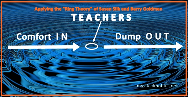 Teachers and Ring Theory meme 1