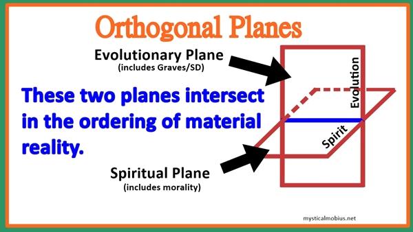 Orthogonal Planes meme 1