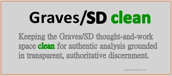 SD clean
